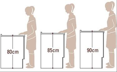 使いやすいキッチンの高さって?